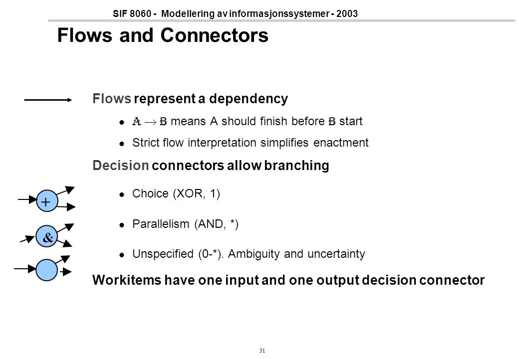 31 SIF 8060 - Modellering av informasjonssystemer - 2003 Flows and Connectors Flows represent a dependency A  B means A should finish before B start