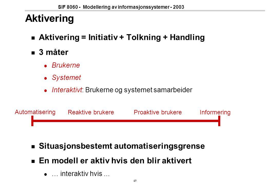 49 SIF 8060 - Modellering av informasjonssystemer - 2003 Aktivering Aktivering = Initiativ + Tolkning + Handling 3 måter Brukerne Systemet Interaktivt