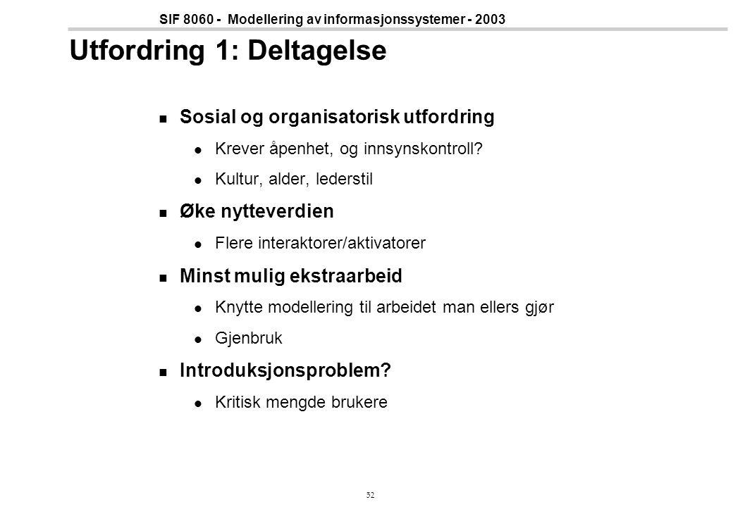 52 SIF 8060 - Modellering av informasjonssystemer - 2003 Utfordring 1: Deltagelse Sosial og organisatorisk utfordring Krever åpenhet, og innsynskontro