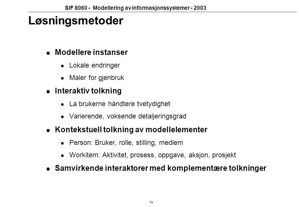 54 SIF 8060 - Modellering av informasjonssystemer - 2003 Løsningsmetoder Modellere instanser Lokale endringer Maler for gjenbruk Interaktiv tolkning L