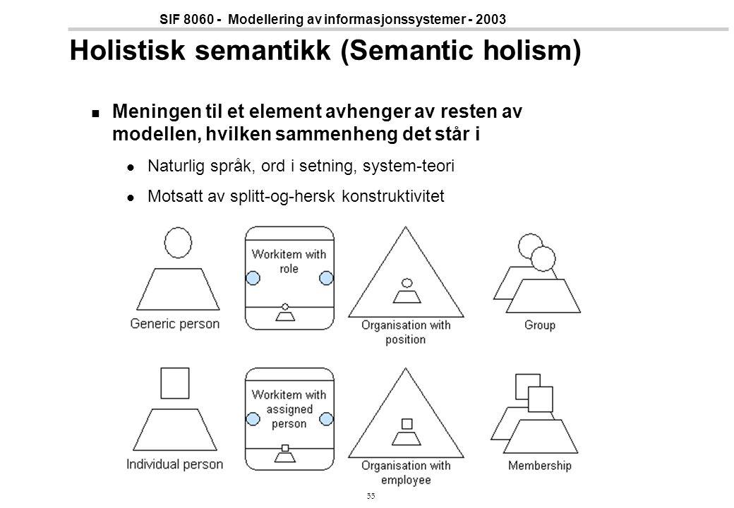 55 SIF 8060 - Modellering av informasjonssystemer - 2003 Holistisk semantikk (Semantic holism) Meningen til et element avhenger av resten av modellen,