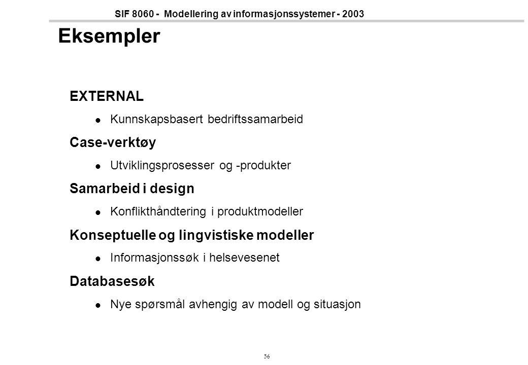 56 SIF 8060 - Modellering av informasjonssystemer - 2003 Eksempler EXTERNAL Kunnskapsbasert bedriftssamarbeid Case-verktøy Utviklingsprosesser og -pro