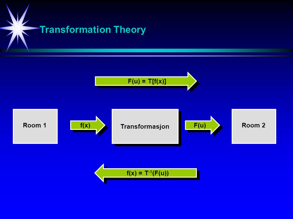 Transformation Theory Integral Transformation Transformation Theory Integral Transformation f(…) F(…) Room 1Room 2 f(…) = T -1 (F(…)) F(…) = T[f(…)]