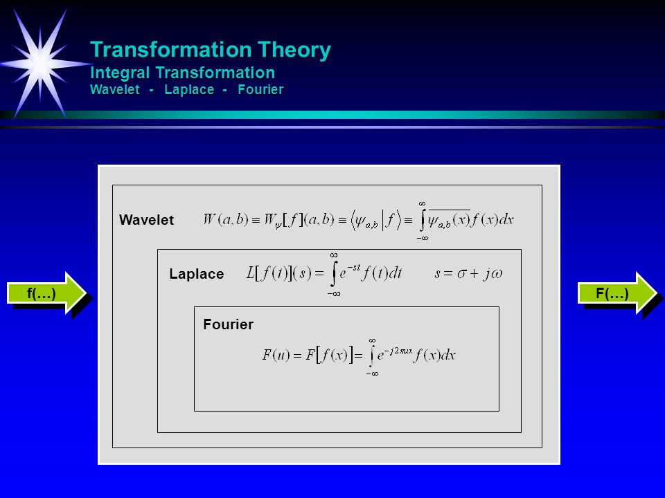 Transformation Theory Integral Transformation Wavelet - Laplace - Fourier Transformation Theory Integral Transformation Wavelet - Laplace - Fourier f(
