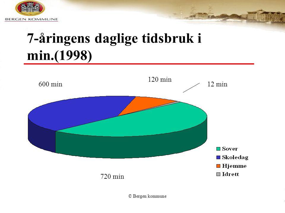 © Bergen kommune 7-åringens daglige tidsbruk i min.(1998) 600 min 720 min 120 min 12 min