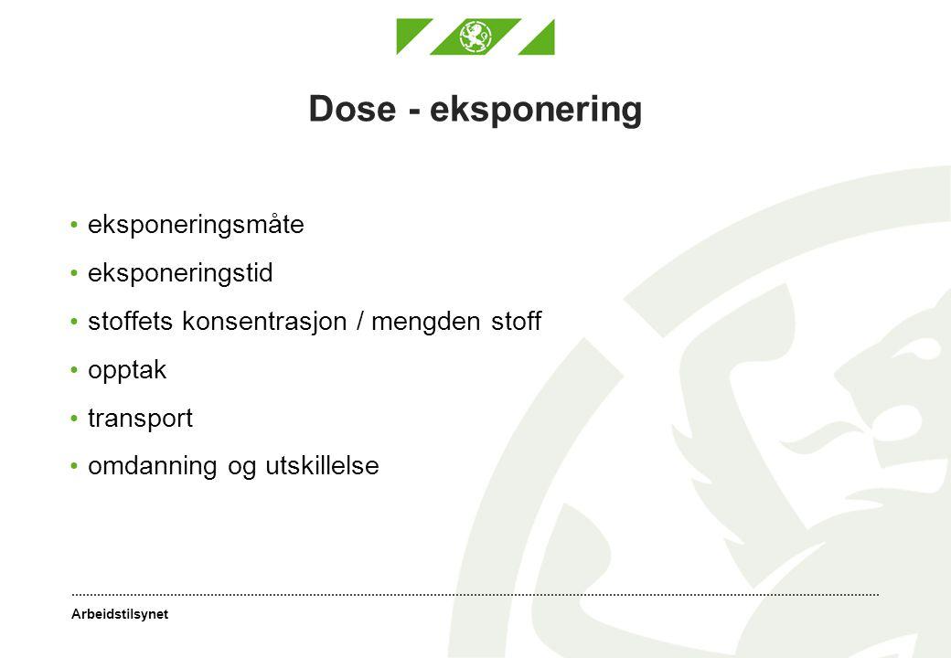Arbeidstilsynet Dose - eksponering eksponeringsmåte eksponeringstid stoffets konsentrasjon / mengden stoff opptak transport omdanning og utskillelse