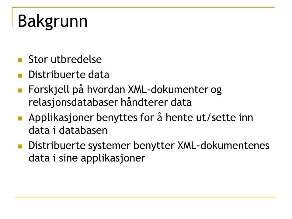 Bakgrunn Stor utbredelse Distribuerte data Forskjell på hvordan XML-dokumenter og relasjonsdatabaser håndterer data Applikasjoner benyttes for å hente ut/sette inn data i databasen Distribuerte systemer benytter XML-dokumentenes data i sine applikasjoner