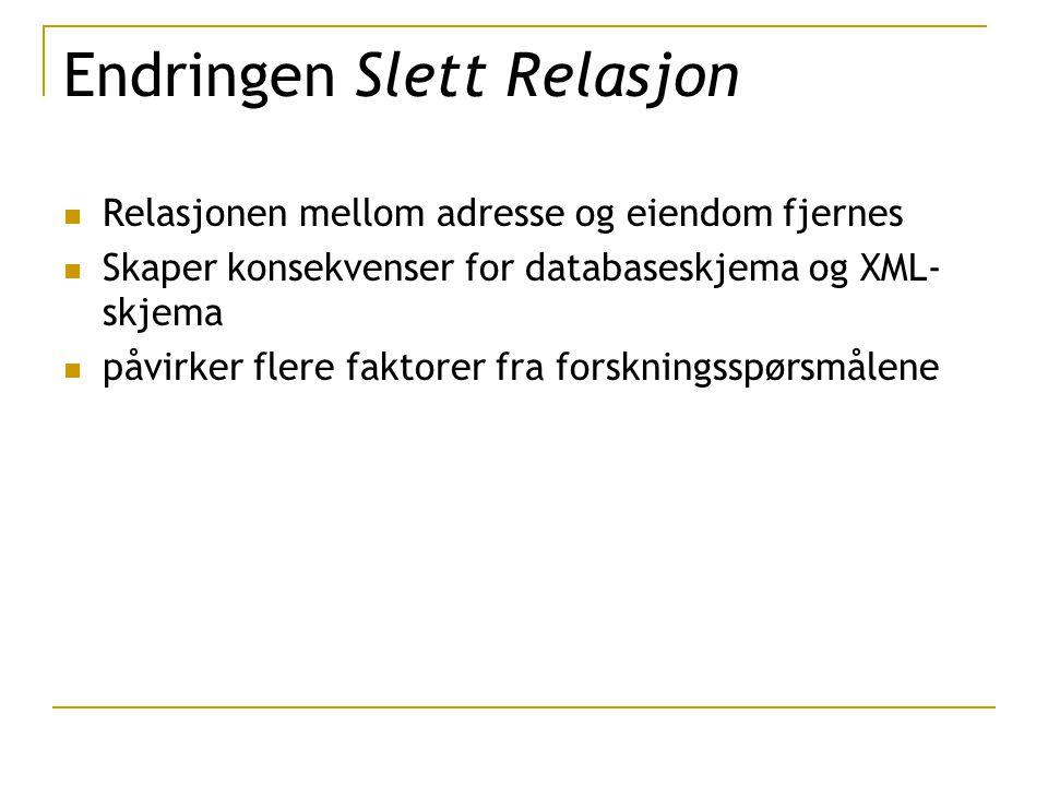 Endringen Slett Relasjon Relasjonen mellom adresse og eiendom fjernes Skaper konsekvenser for databaseskjema og XML- skjema påvirker flere faktorer fra forskningsspørsmålene