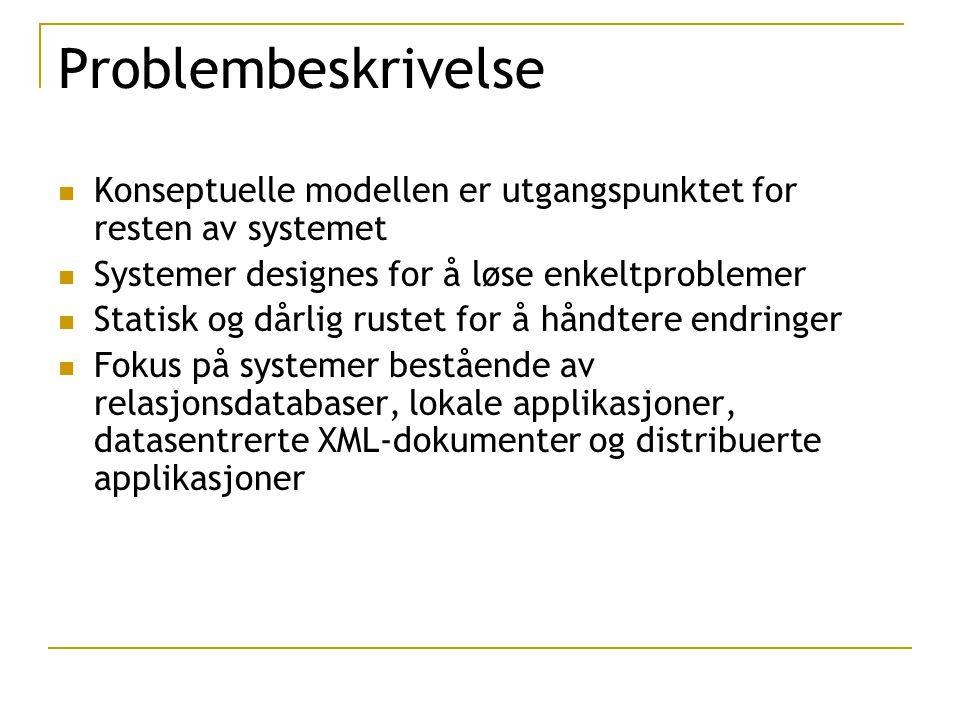 Problembeskrivelse Konseptuelle modellen er utgangspunktet for resten av systemet Systemer designes for å løse enkeltproblemer Statisk og dårlig rustet for å håndtere endringer Fokus på systemer bestående av relasjonsdatabaser, lokale applikasjoner, datasentrerte XML-dokumenter og distribuerte applikasjoner