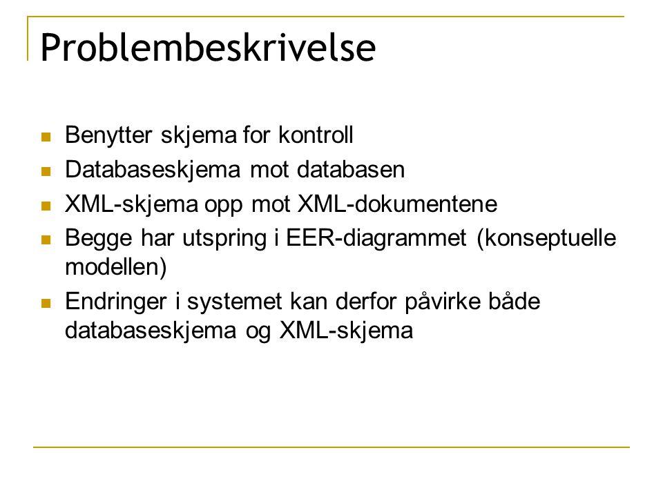 Problembeskrivelse Benytter skjema for kontroll Databaseskjema mot databasen XML-skjema opp mot XML-dokumentene Begge har utspring i EER-diagrammet (konseptuelle modellen) Endringer i systemet kan derfor påvirke både databaseskjema og XML-skjema