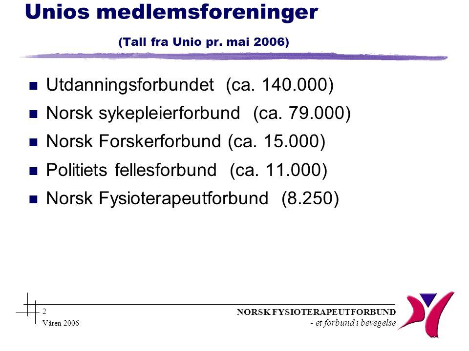 NORSK FYSIOTERAPEUTFORBUND - et forbund i bevegelse 2 Våren 2006 Unios medlemsforeninger (Tall fra Unio pr.
