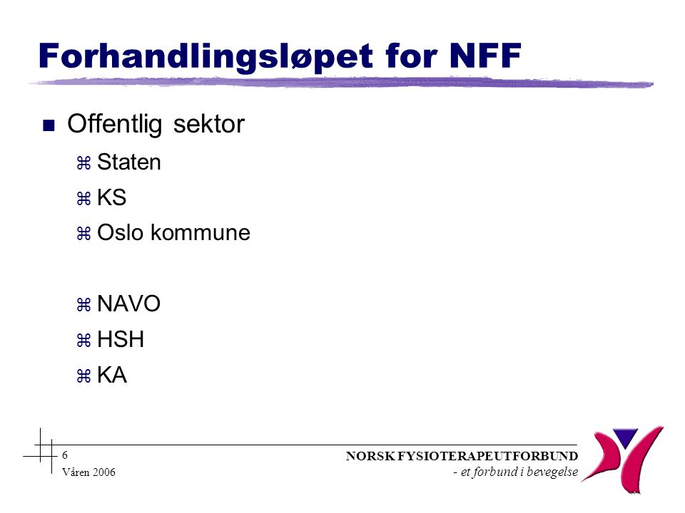 NORSK FYSIOTERAPEUTFORBUND - et forbund i bevegelse 6 Våren 2006 Forhandlingsløpet for NFF n Offentlig sektor z Staten z KS z Oslo kommune z NAVO z HSH z KA