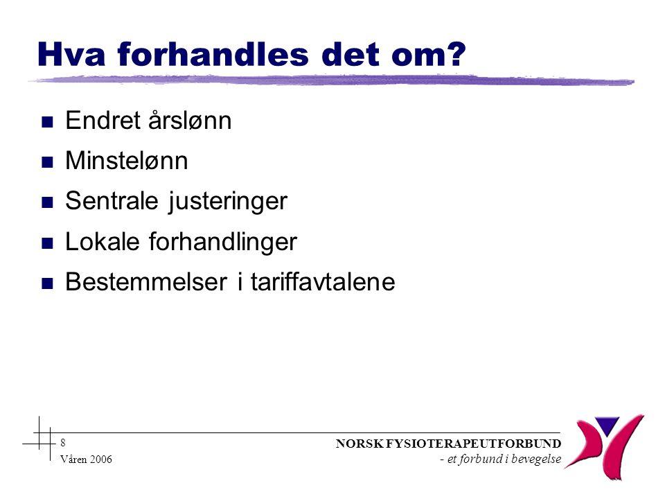 NORSK FYSIOTERAPEUTFORBUND - et forbund i bevegelse 8 Våren 2006 Hva forhandles det om.