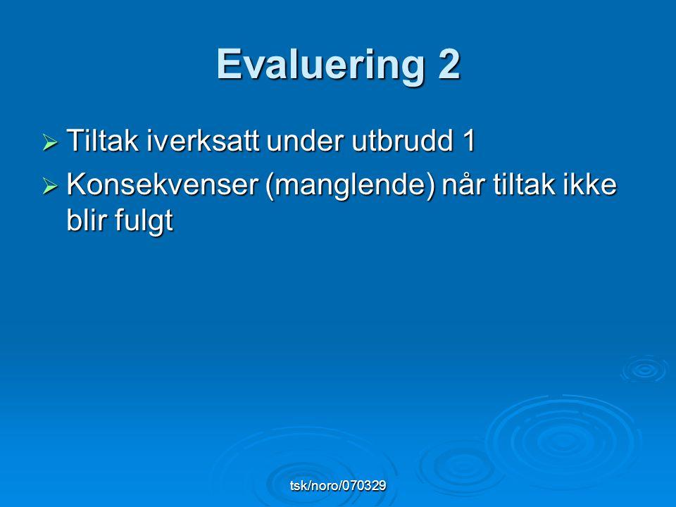 tsk/noro/070329 Evaluering 2  Tiltak iverksatt under utbrudd 1  Konsekvenser (manglende) når tiltak ikke blir fulgt