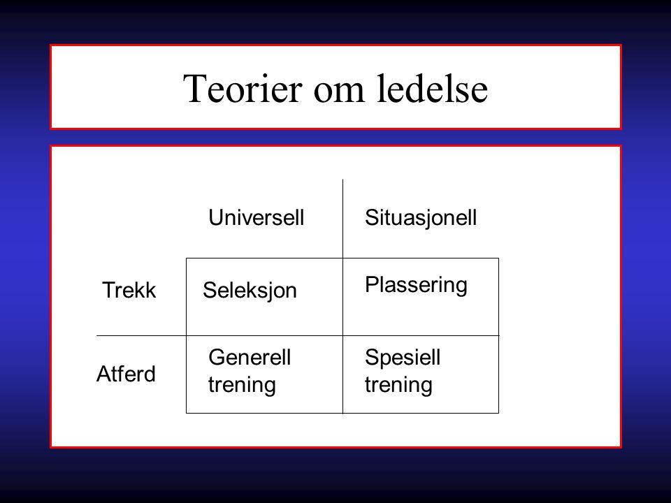Teorier om ledelse Trekk Atferd UniversellSituasjonell Seleksjon Generell trening Plassering Spesiell trening