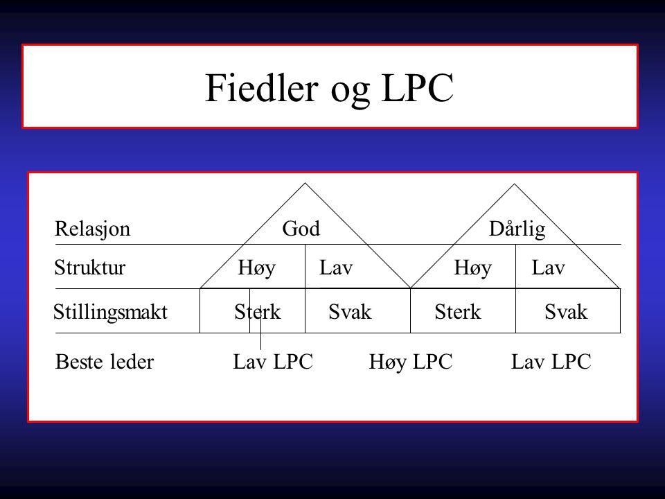 Fiedler og LPC GodDårlig Høy Lav Sterk Svak Relasjon Struktur Stillingsmakt Beste lederLav LPCHøy LPCLav LPC