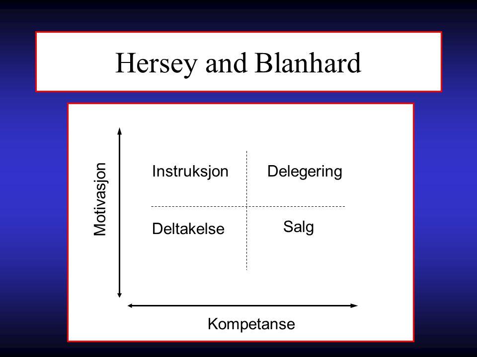 Hersey and Blanhard Kompetanse Motivasjon Salg Delegering Deltakelse Instruksjon