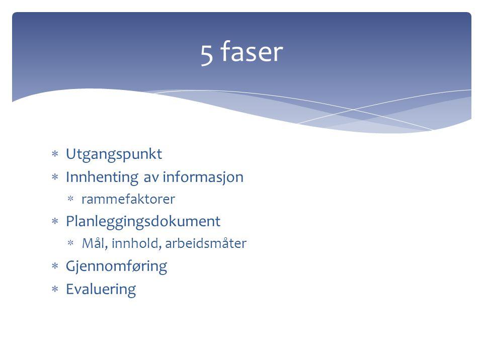  Utgangspunkt  Innhenting av informasjon  rammefaktorer  Planleggingsdokument  Mål, innhold, arbeidsmåter  Gjennomføring  Evaluering 5 faser