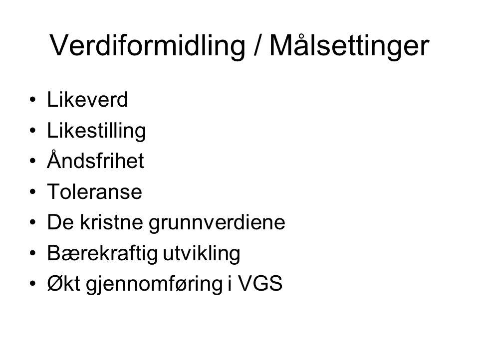 Skolen Opplæringsloven http://www.lovdata.no/all/nl-19980717-061.html Læreplanverket http://www.udir.no/ –Generell del –Læringsplakaten –Læreplan i de ulike fag