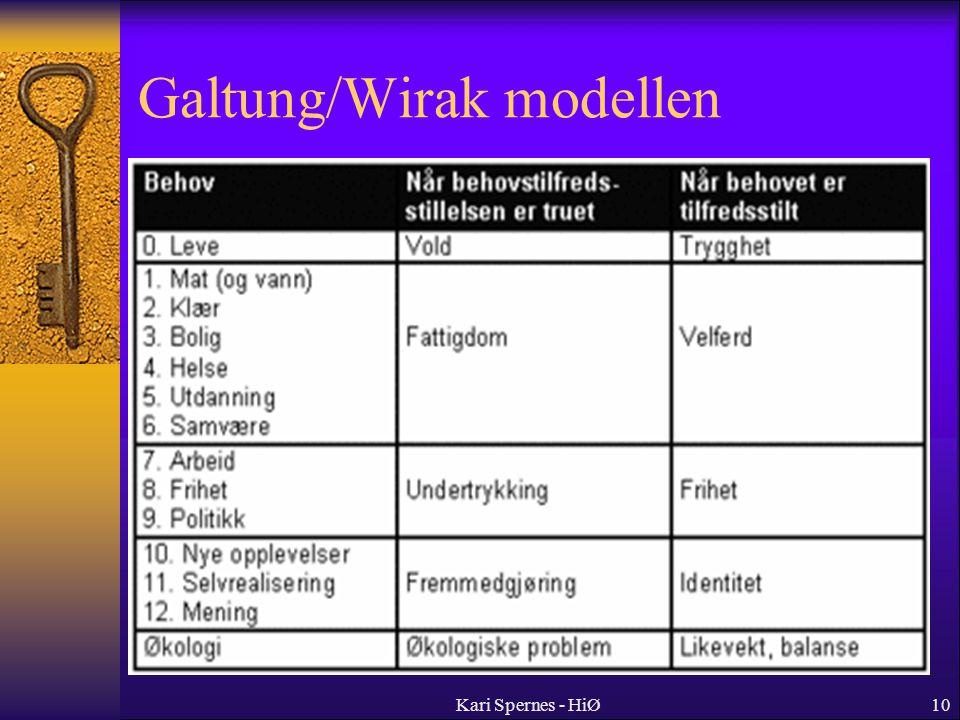 Galtung/Wirak modellen Kari Spernes - HiØ10