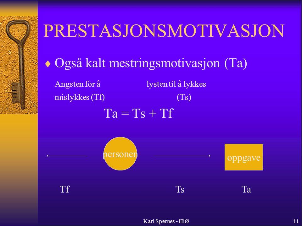 11 PRESTASJONSMOTIVASJON  Også kalt mestringsmotivasjon (Ta) Angsten for å lysten til å lykkes mislykkes (Tf) (Ts) Ta = Ts + Tf personen oppgave TfTsTa Kari Spernes - HiØ