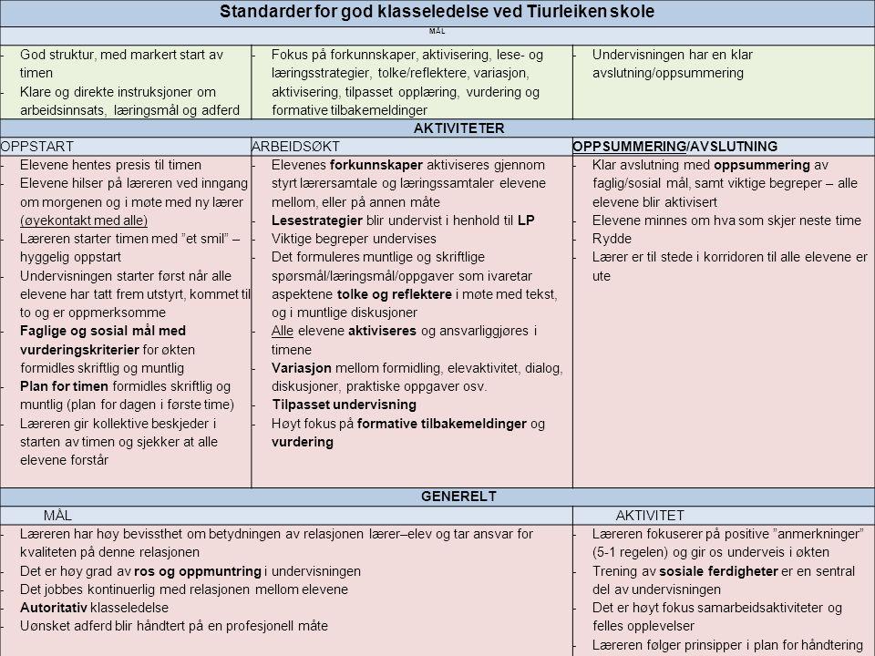 Standarder for god klasseledelse ved Tiurleiken skole MÅL - God struktur, med markert start av timen - Klare og direkte instruksjoner om arbeidsinnsat