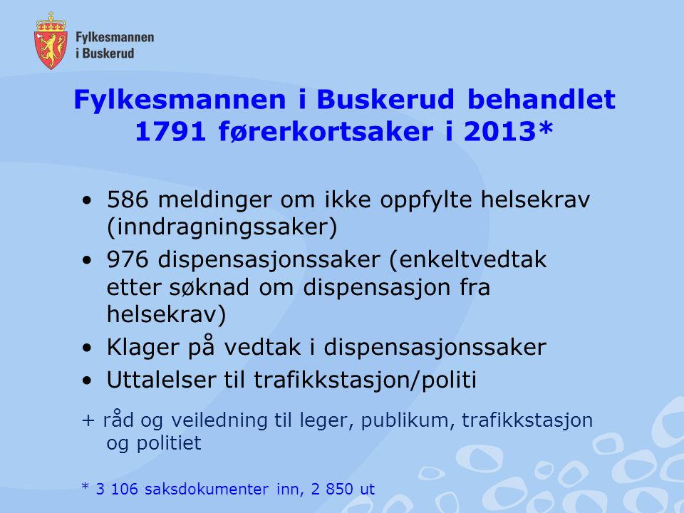 Fylkesmannen i Buskerud behandlet 1791 førerkortsaker i 2013* 586 meldinger om ikke oppfylte helsekrav (inndragningssaker) 976 dispensasjonssaker (enk