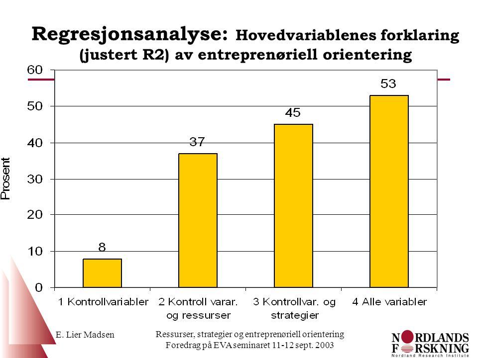 E. Lier Madsen Ressurser, strategier og entreprenøriell orientering Foredrag på EVA seminaret 11-12 sept. 2003 Regresjonsanalyse: Hovedvariablenes for