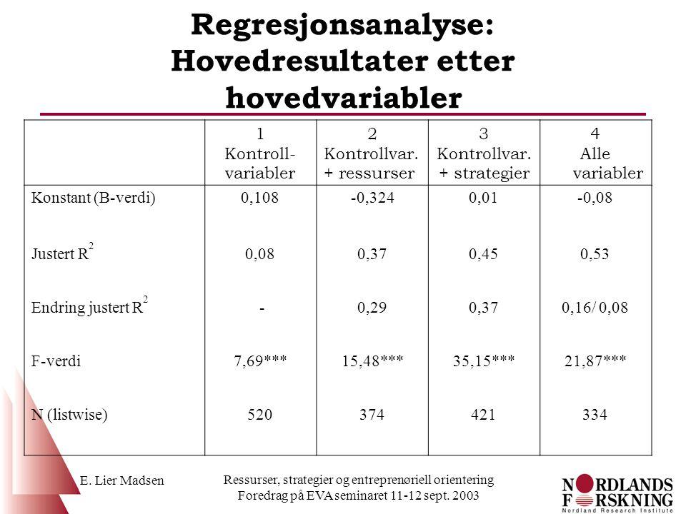E. Lier Madsen Ressurser, strategier og entreprenøriell orientering Foredrag på EVA seminaret 11-12 sept. 2003 Regresjonsanalyse: Hovedresultater ette