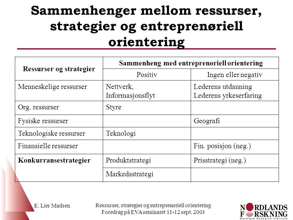 E. Lier Madsen Ressurser, strategier og entreprenøriell orientering Foredrag på EVA seminaret 11-12 sept. 2003 Sammenhenger mellom ressurser, strategi