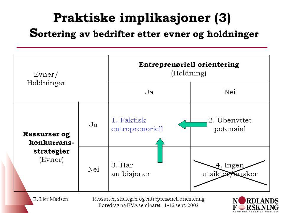 E. Lier Madsen Ressurser, strategier og entreprenøriell orientering Foredrag på EVA seminaret 11-12 sept. 2003 Praktiske implikasjoner (3) S ortering