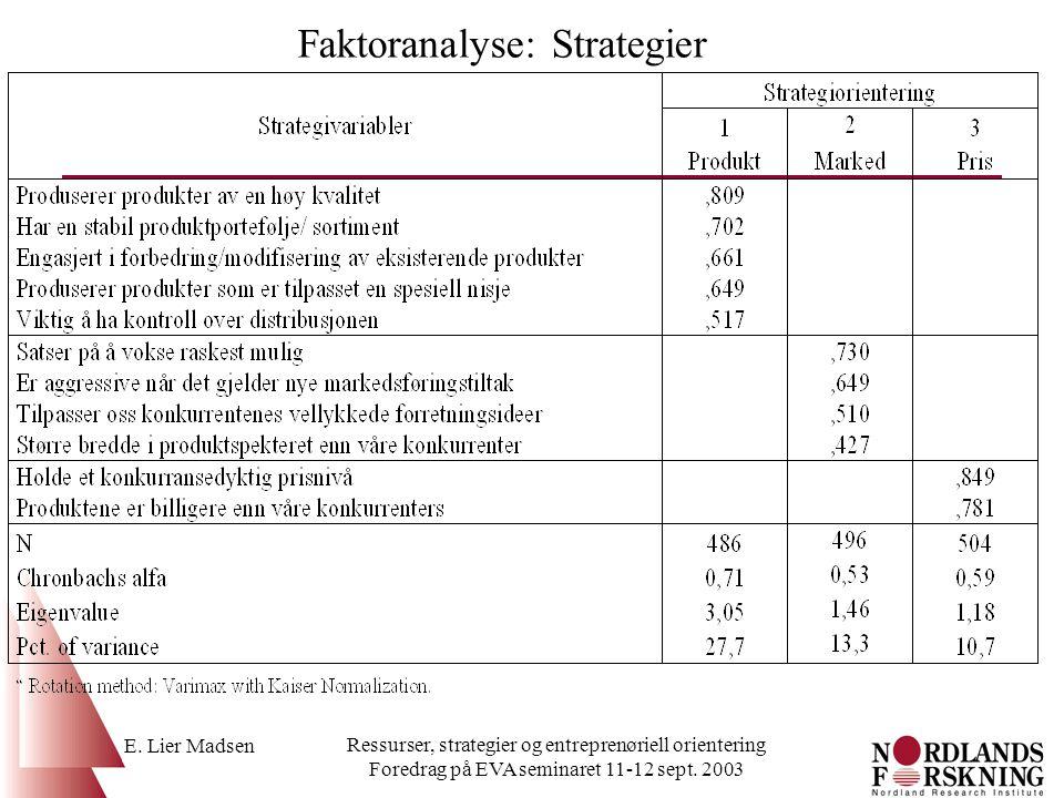E. Lier Madsen Ressurser, strategier og entreprenøriell orientering Foredrag på EVA seminaret 11-12 sept. 2003 Faktoranalyse: Strategier