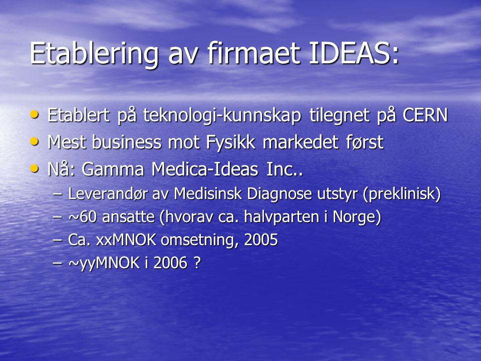 Etablering av firmaet IDEAS: Etablert på teknologi-kunnskap tilegnet på CERN Etablert på teknologi-kunnskap tilegnet på CERN Mest business mot Fysikk markedet først Mest business mot Fysikk markedet først Nå: Gamma Medica-Ideas Inc..