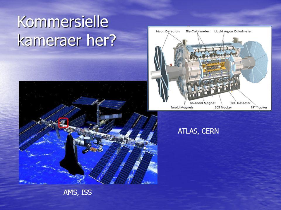 ATLAS, CERN AMS, ISS Kommersielle kameraer her