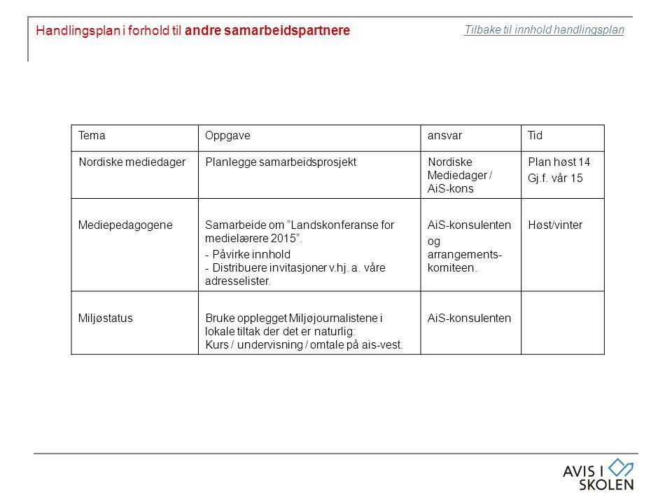 Handlingsplan i forhold til andre samarbeidspartnere TemaOppgaveansvarTid Nordiske mediedagerPlanlegge samarbeidsprosjektNordiske Mediedager / AiS-kons Plan høst 14 Gj.f.