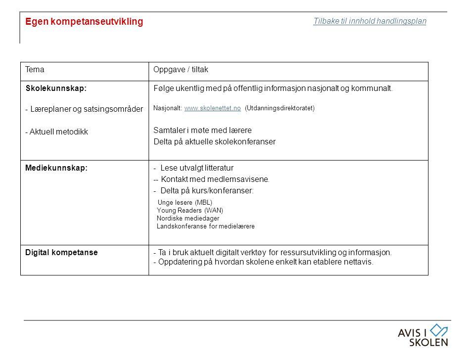 Egen kompetanseutvikling TemaOppgave / tiltak Skolekunnskap: - Læreplaner og satsingsområder - Aktuell metodikk Følge ukentlig med på offentlig informasjon nasjonalt og kommunalt.