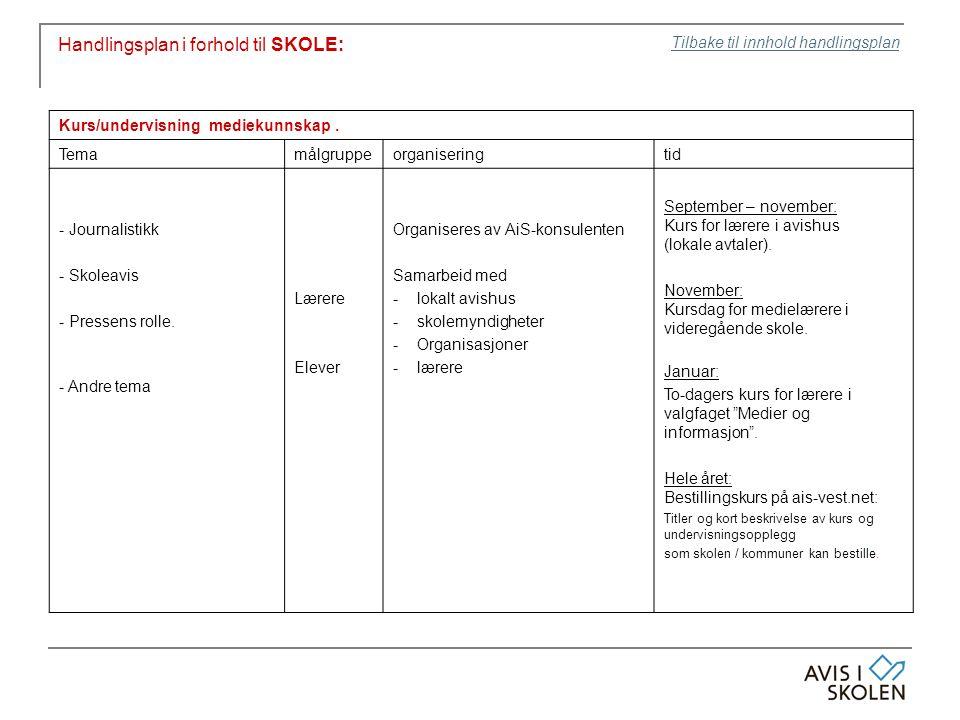 Handlingsplan i forhold til SKOLE: Kurs/undervisning mediekunnskap.