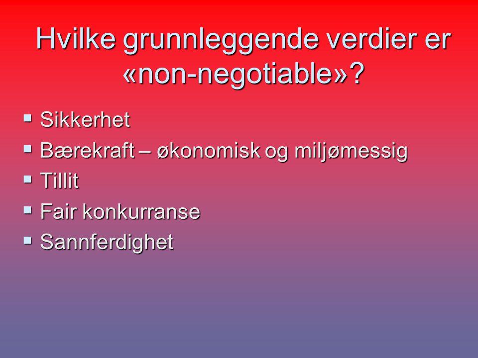 Hvilke grunnleggende verdier er «non-negotiable»?  Sikkerhet  Bærekraft – økonomisk og miljømessig  Tillit  Fair konkurranse  Sannferdighet