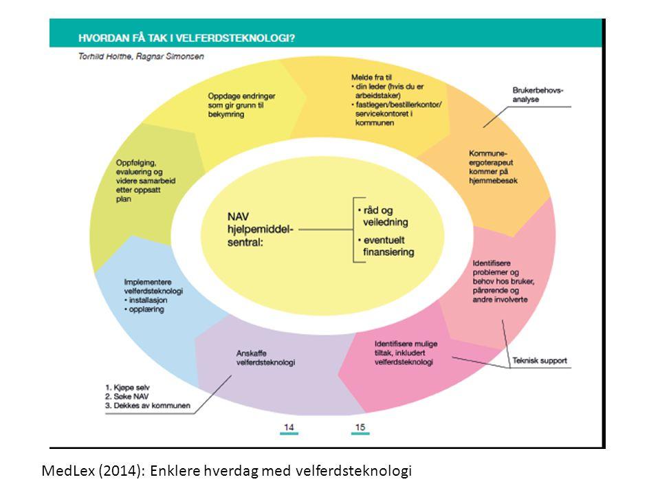 MedLex (2014): Enklere hverdag med velferdsteknologi