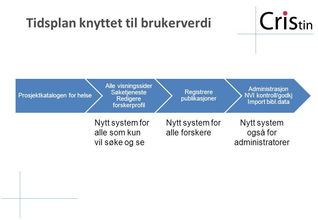Tidsplan knyttet til brukerverdi Prosjektkatalogen for helse Alle visningssider Søketjeneste Redigere forskerprofil Registrere publikasjoner Administr