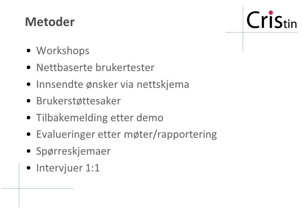 Metoder Workshops Nettbaserte brukertester Innsendte ønsker via nettskjema Brukerstøttesaker Tilbakemelding etter demo Evalueringer etter møter/rappor
