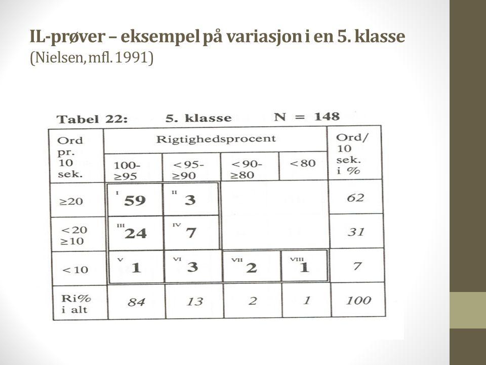 IL-prøver – eksempel på variasjon i en 5. klasse (Nielsen, mfl. 1991)