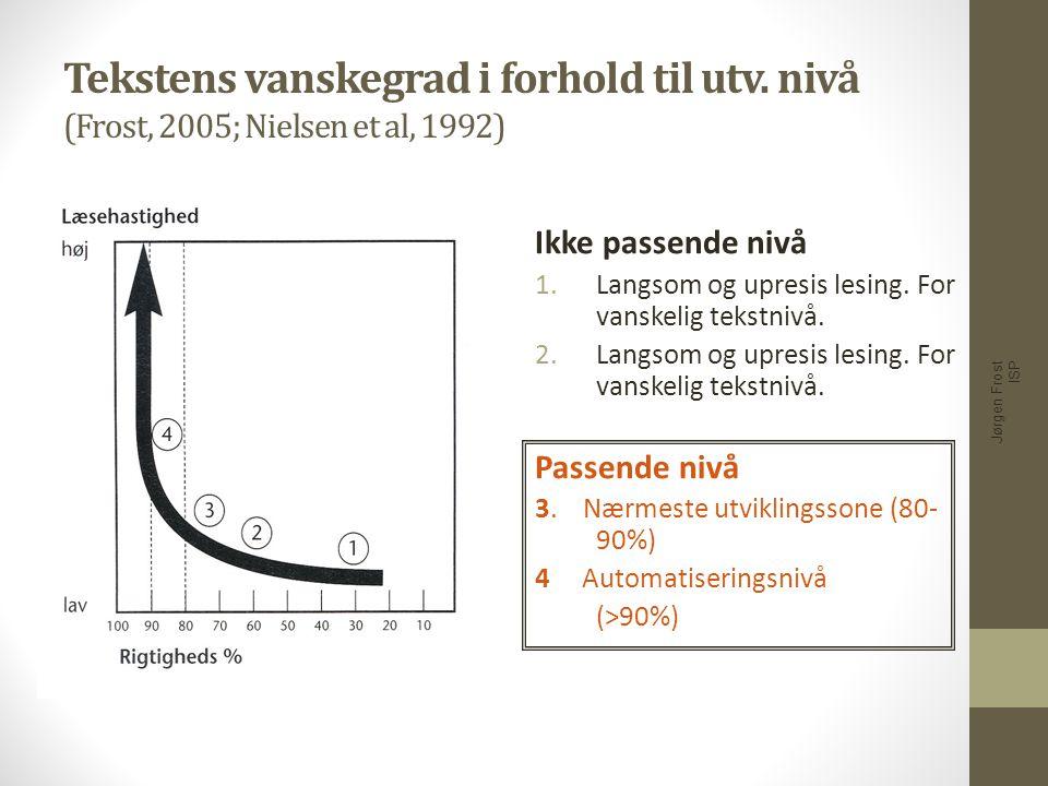 Tekstens vanskegrad i forhold til utv. nivå (Frost, 2005; Nielsen et al, 1992) Ikke passende nivå 1.Langsom og upresis lesing. For vanskelig tekstnivå