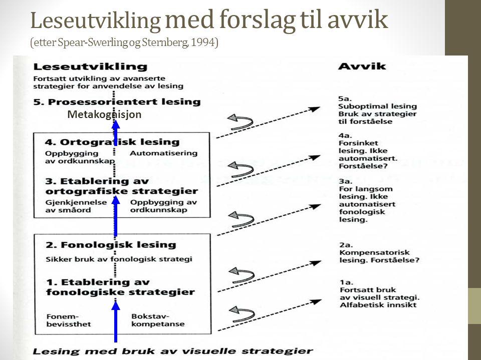 Jørgen Frost Leseutvikling med forslag til avvik (etter Spear-Swerling og Sternberg, 1994) Metakognisjon