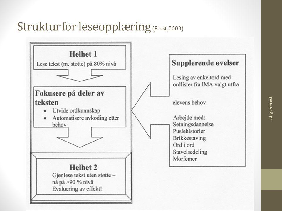 Struktur for leseopplæring (Frost, 2003) Jørgen Frost