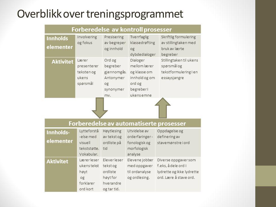 Overblikk over treningsprogrammet Forberedelse av kontroll prosesser Innholds elementer Involvering og fokus Presisering av begreper og innhold Tverrf