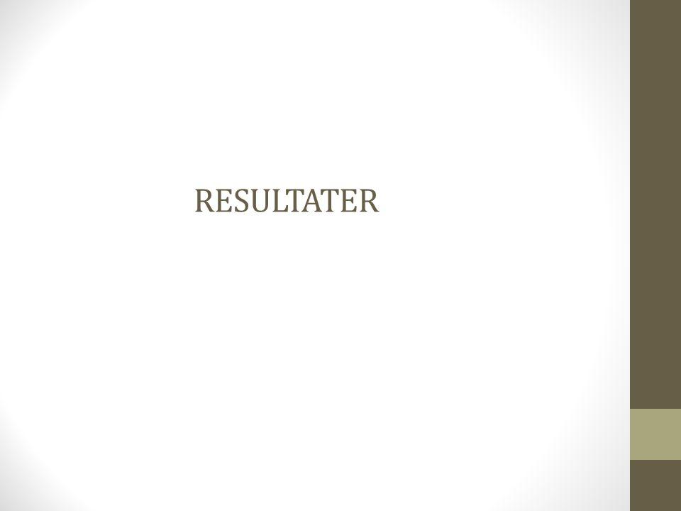 RESULTATER