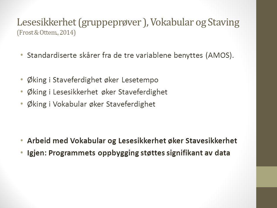Lesesikkerhet (gruppeprøver ), Vokabular og Staving (Frost & Ottem., 2014) Standardiserte skårer fra de tre variablene benyttes (AMOS). Øking i Stavef