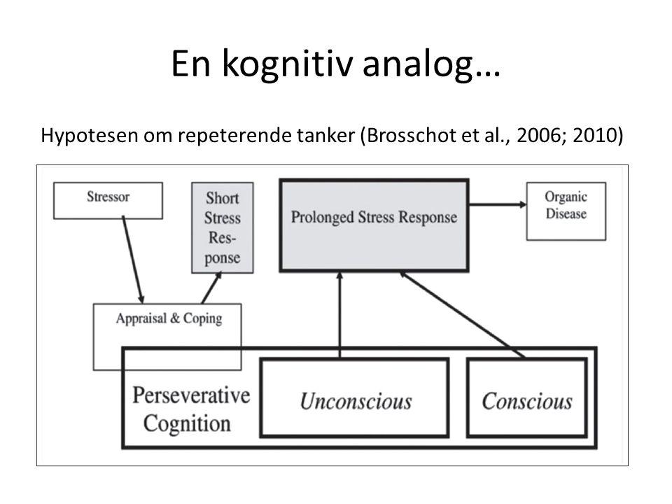 En kognitiv analog… Hypotesen om repeterende tanker (Brosschot et al., 2006; 2010)