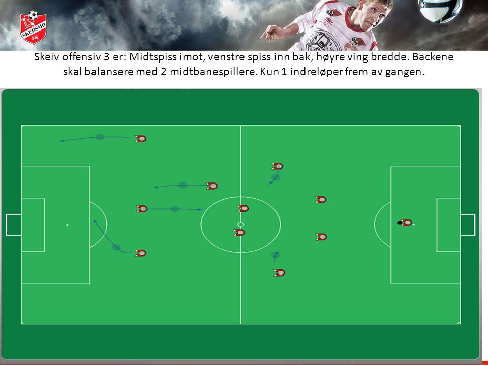 Skeiv offensiv 3 er: Midtspiss imot, venstre spiss inn bak, høyre ving bredde. Backene skal balansere med 2 midtbanespillere. Kun 1 indreløper frem av